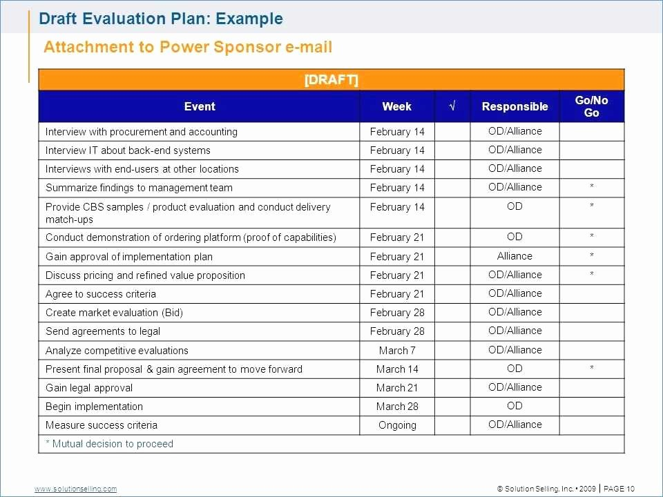Sales Action Plan Template Inspirational 26 Awesome 30 60 90 Day Sales Action Plan Template Scheme
