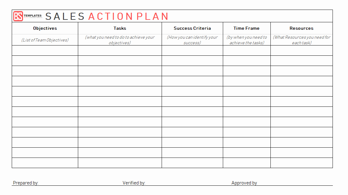 Sales Action Plan Template Luxury Action Plan Templates – Free Templates [word