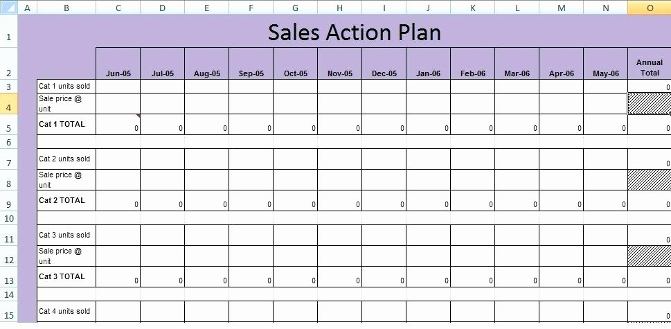Sales Action Plan Template New Sales Action Plan Template Creating A Get – Crevis