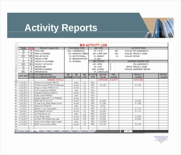 Sales Activity Report Template Beautiful 11 Sales Report Templates Docs Pages Pdf Word