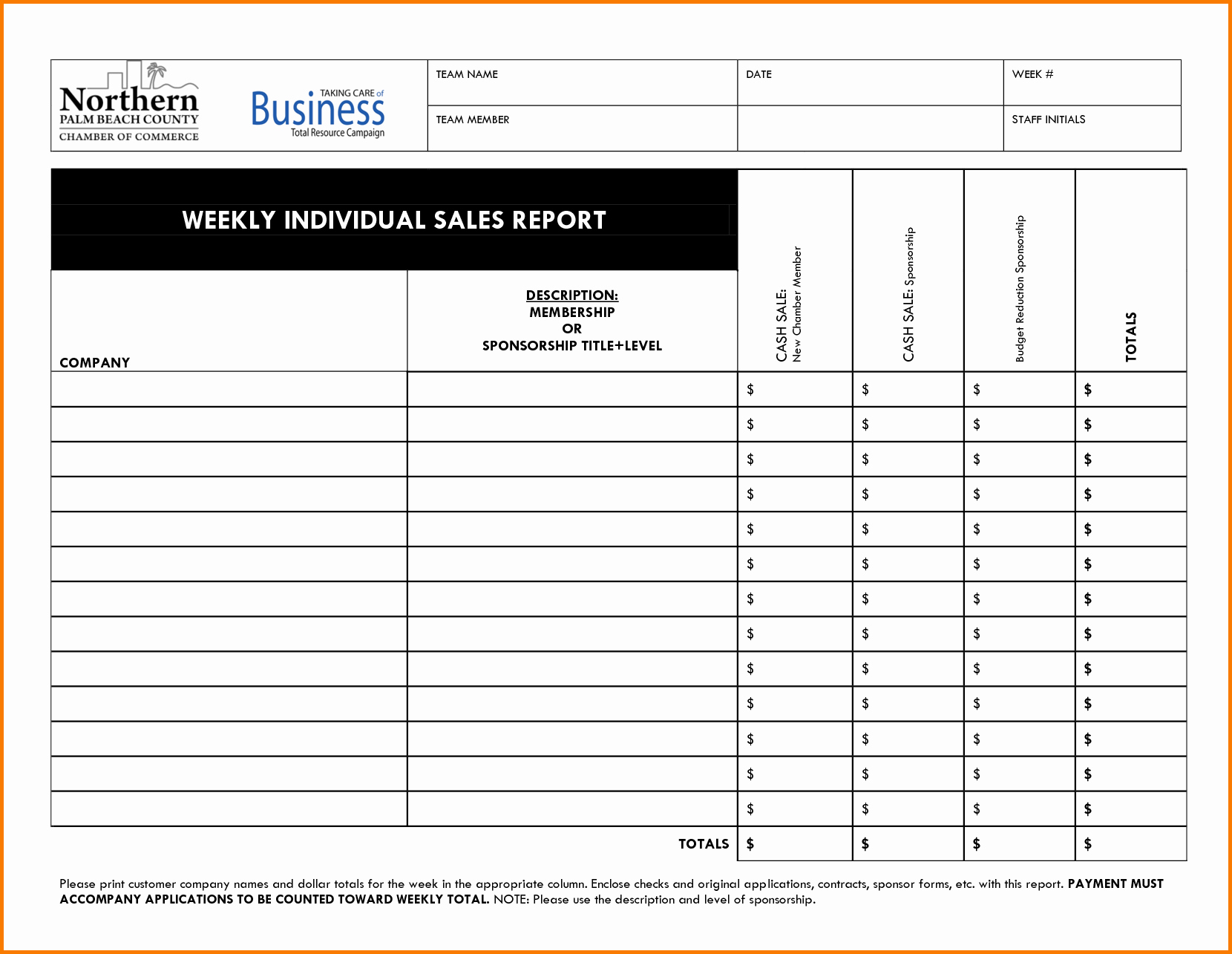 Sales Activity Report Template Best Of Weekly Sales Report Template