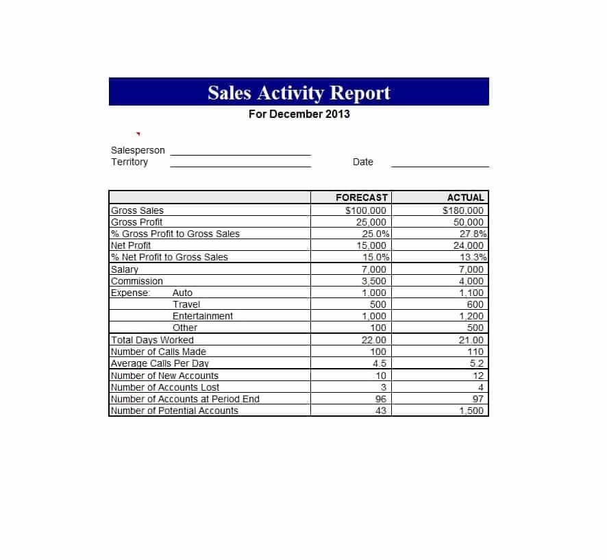 Sales Activity Report Template Fresh 45 Sales Report Templates [daily Weekly Monthly Salesman