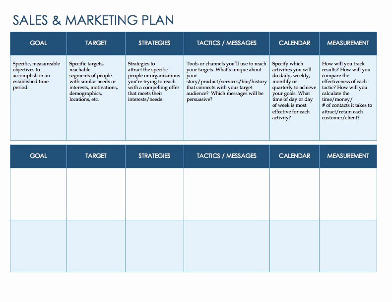 Sales and Marketing Plan Template Best Of Free Sales Plan Templates Smartsheet