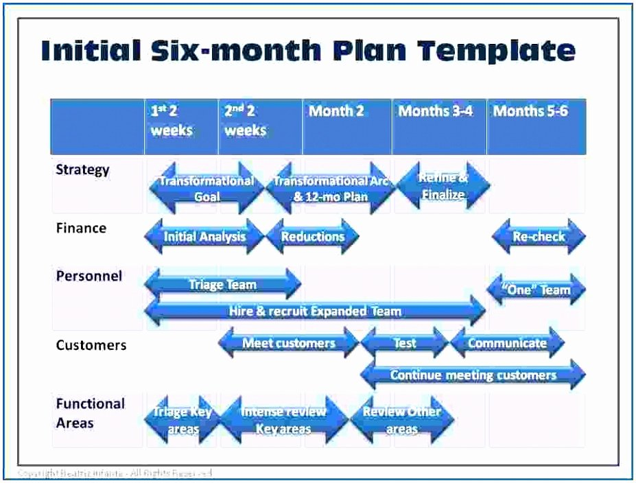 Sales and Marketing Plan Template Elegant 12 Sales and Marketing Plan Template Free Download Iueyi