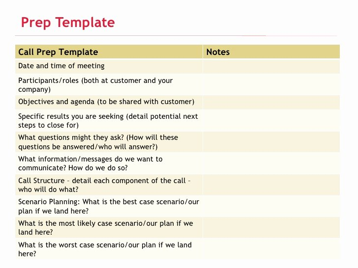 Sales Call Plan Template Unique Accudata Webinar Sales Call Tutorial Final