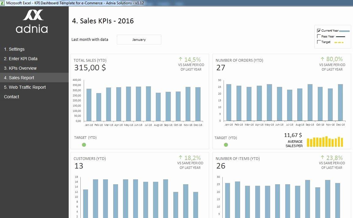 Sales Call Report Template Excel Elegant Best Excel Sales Report Template Sales Call Report