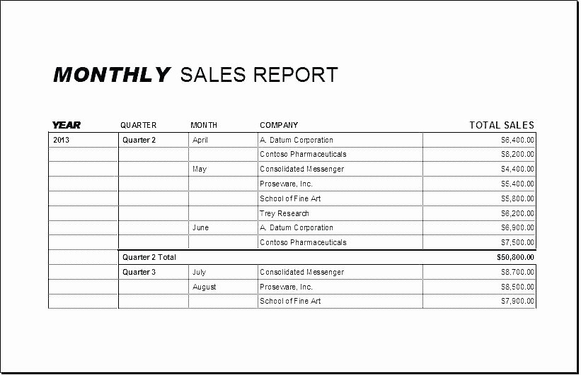 Sales Call Report Template Excel New Daily Call Report Template Excel – Livencircle