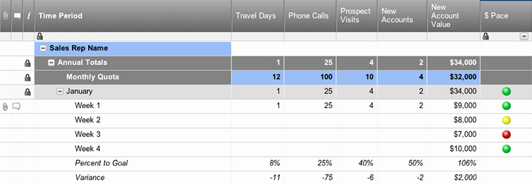 Sales Call Tracking Template Fresh Sales Tracker Template