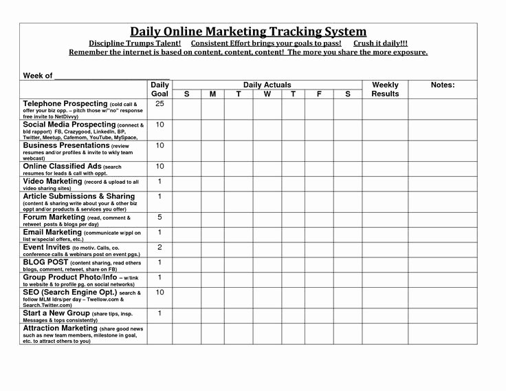 Sales Call Tracking Template New 1000 Ideas About Cold Calling On Pinterest