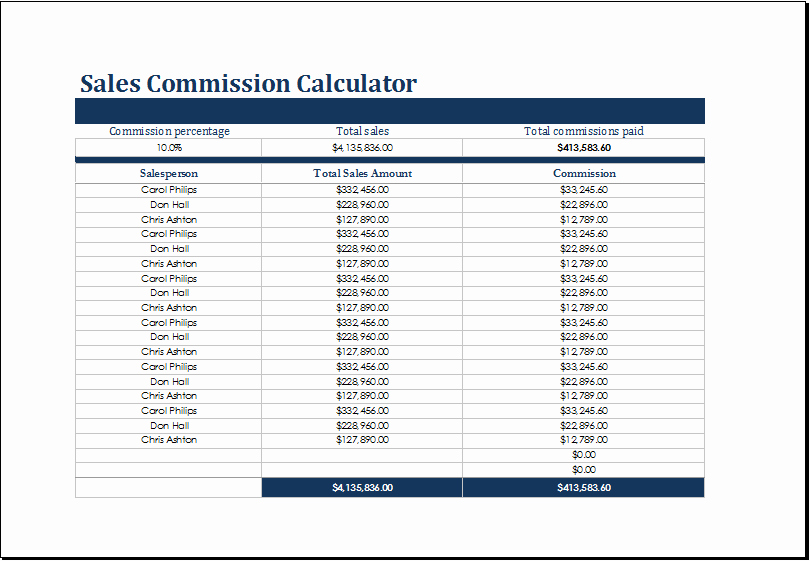 Sales Commission Plan Template Awesome Sales Mission and Costing Calculators Templates