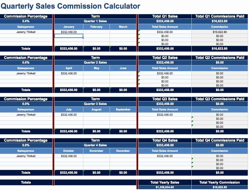 Sales Commission Plan Template Awesome Sales Mission Calculator Template From Microsoft