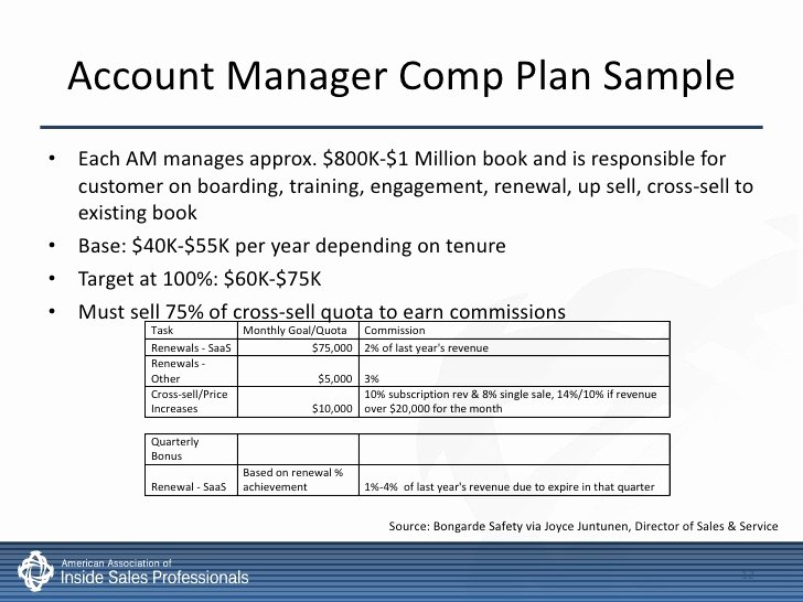Sales Commission Plan Template Beautiful Sample Mission Plan Simple Guidance for You In Sample