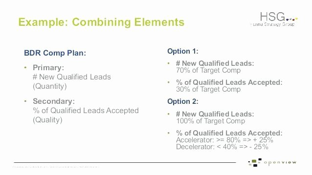 Sales Commission Plan Template Fresh Bonus Plan Template C Efficiency First Grade Incentive