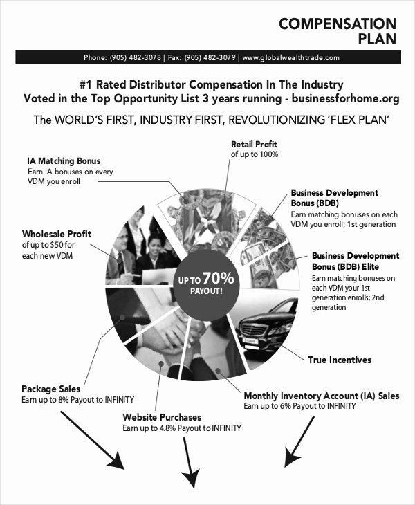 Sales Commission Plan Template Inspirational Plan Template 18 Free Word Pdf Psd Indesign format