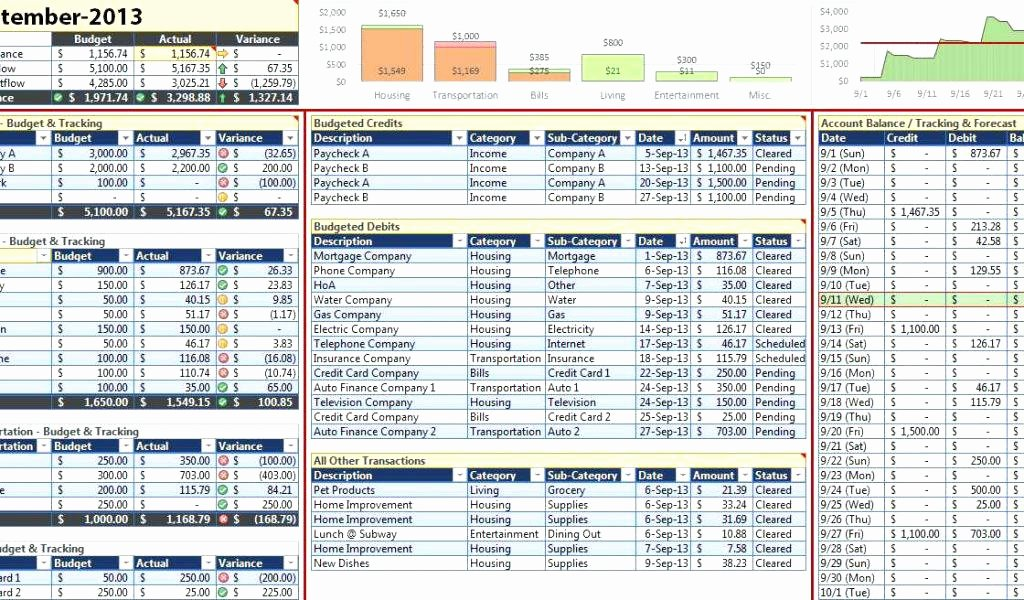 Sales forecast Template Excel Best Of 12 Month Sales forecast Template – Tangledbeard