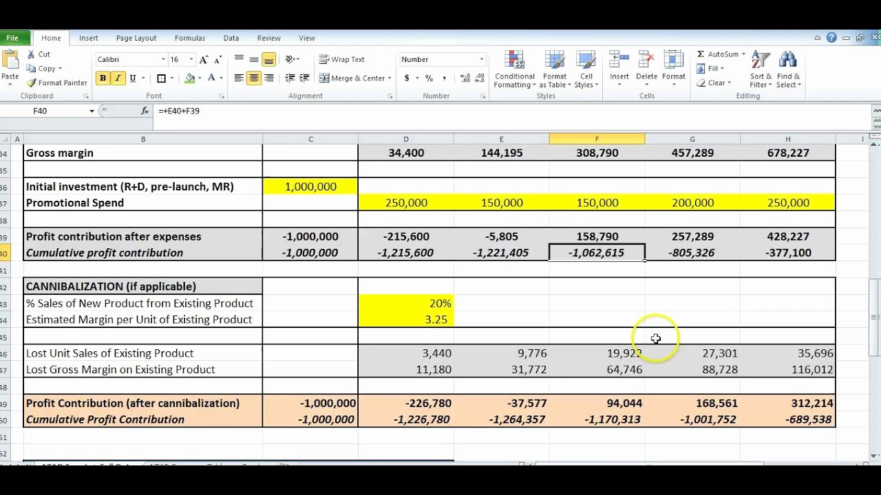 Sales forecast Template Excel Elegant How to Use the atar forecasting Excel Template