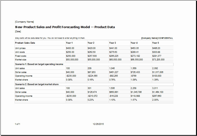 Sales forecast Template Excel Elegant New Product Sales and Profit forecasting Model Template