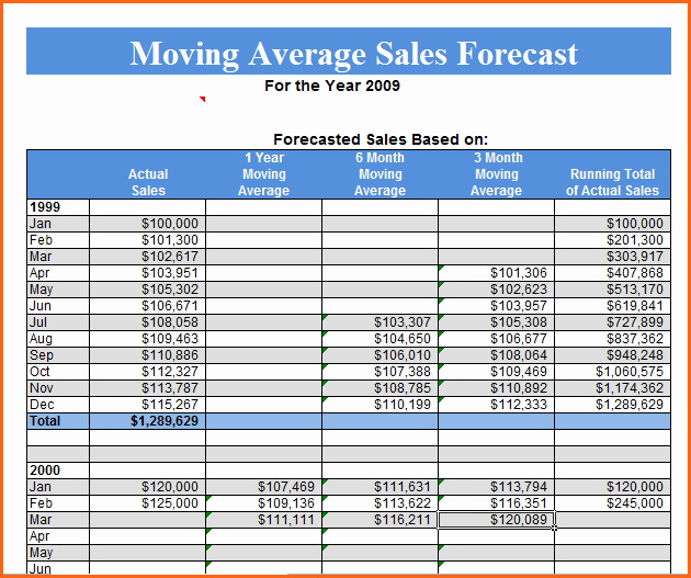 4 sales template excel