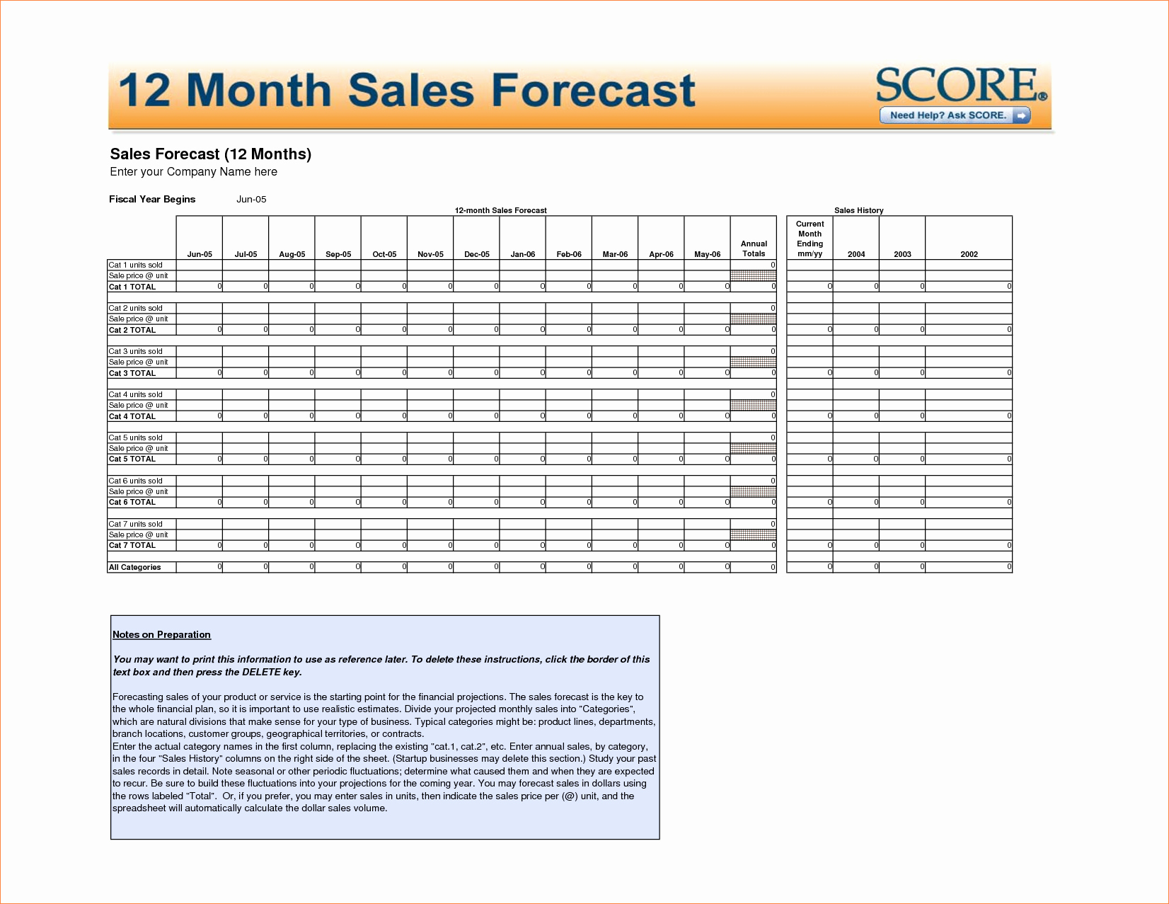 Sales forecast Template Excel Luxury 8 Sales forecast Spreadsheet