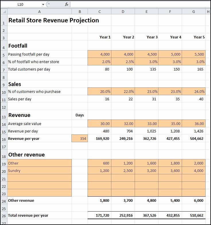 Sales forecast Template Excel Luxury Retail Store Revenue Projection