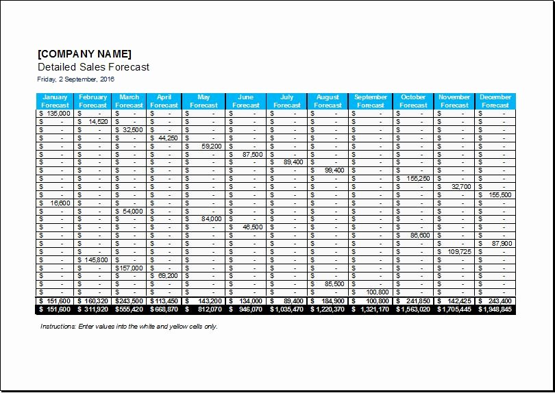 Sales forecast Template Excel New Detailed Sales forecast Template