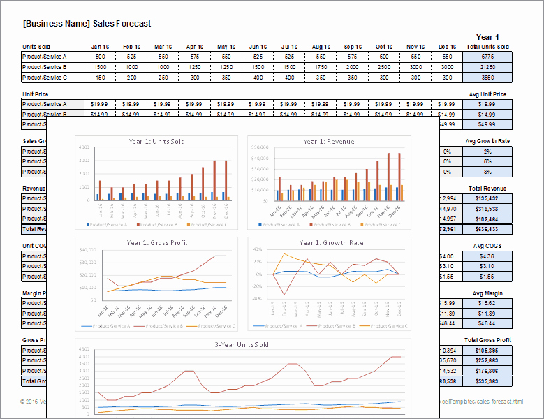 Sales forecast Template Excel New Download A Free Sales forecast Template Spreadsheet
