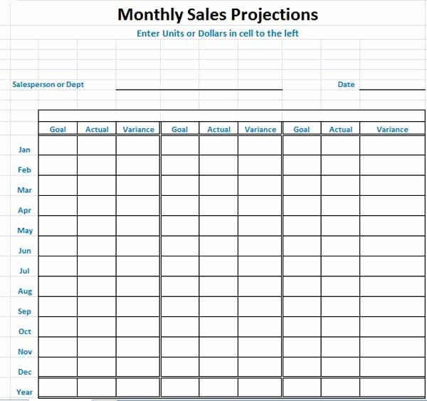 Sales forecast Template Excel New Sales Projection Template Consists Of Entire Stuff In