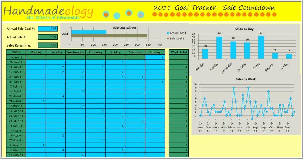 Sales Lead Tracker Excel Template Luxury Sales Tracking Spreadsheet Template Sales Spreadsheet