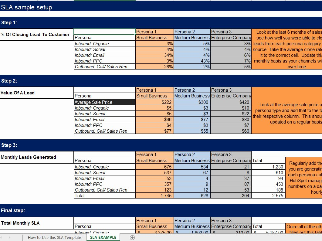 Sales Leads Excel Template Lovely Free Marketing & Sales Leads Goal Calculation Model Xls