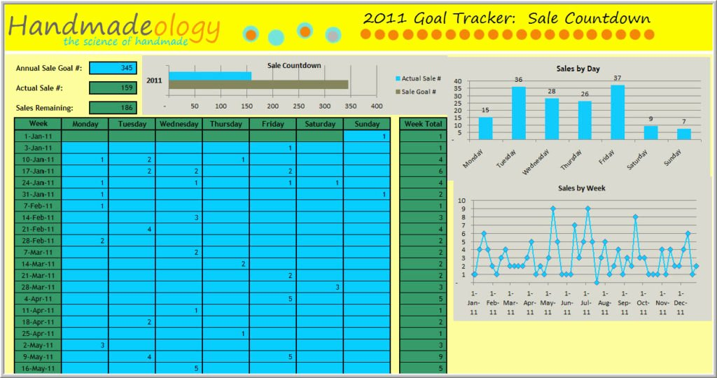 sales tracking spreadsheet template 2