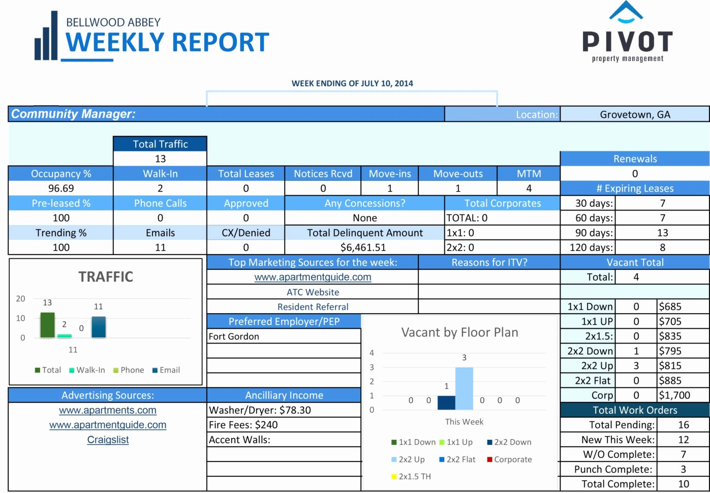 Sales Leads Excel Template Luxury Lead Tracking Spreadsheet Template Tracking Spreadshee