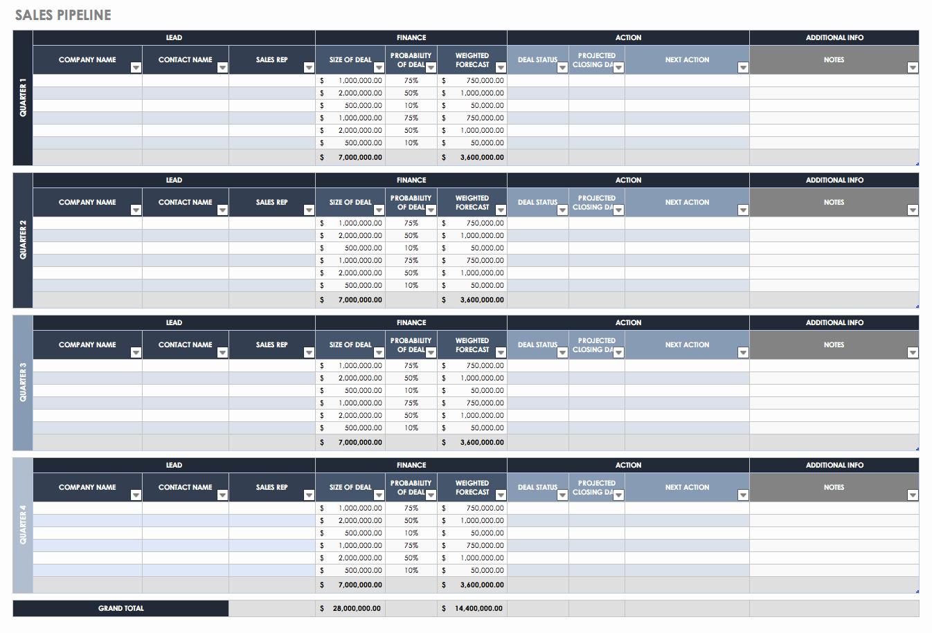 Sales Leads Excel Template Unique Free Sales Pipeline Templates