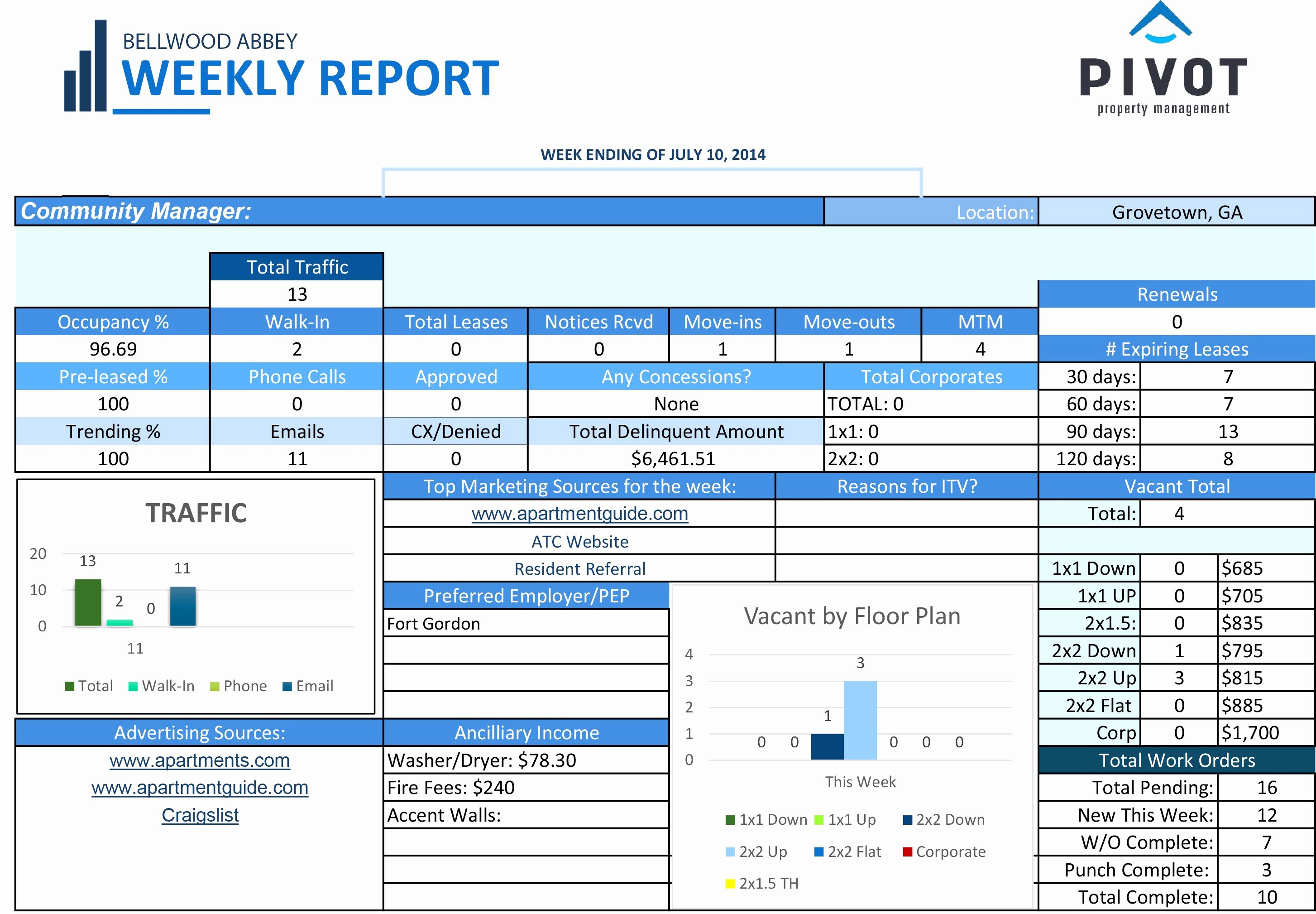 Sales Leads Excel Template Unique Sales Lead Tracking Excel Template Real Estate Deal Sheet