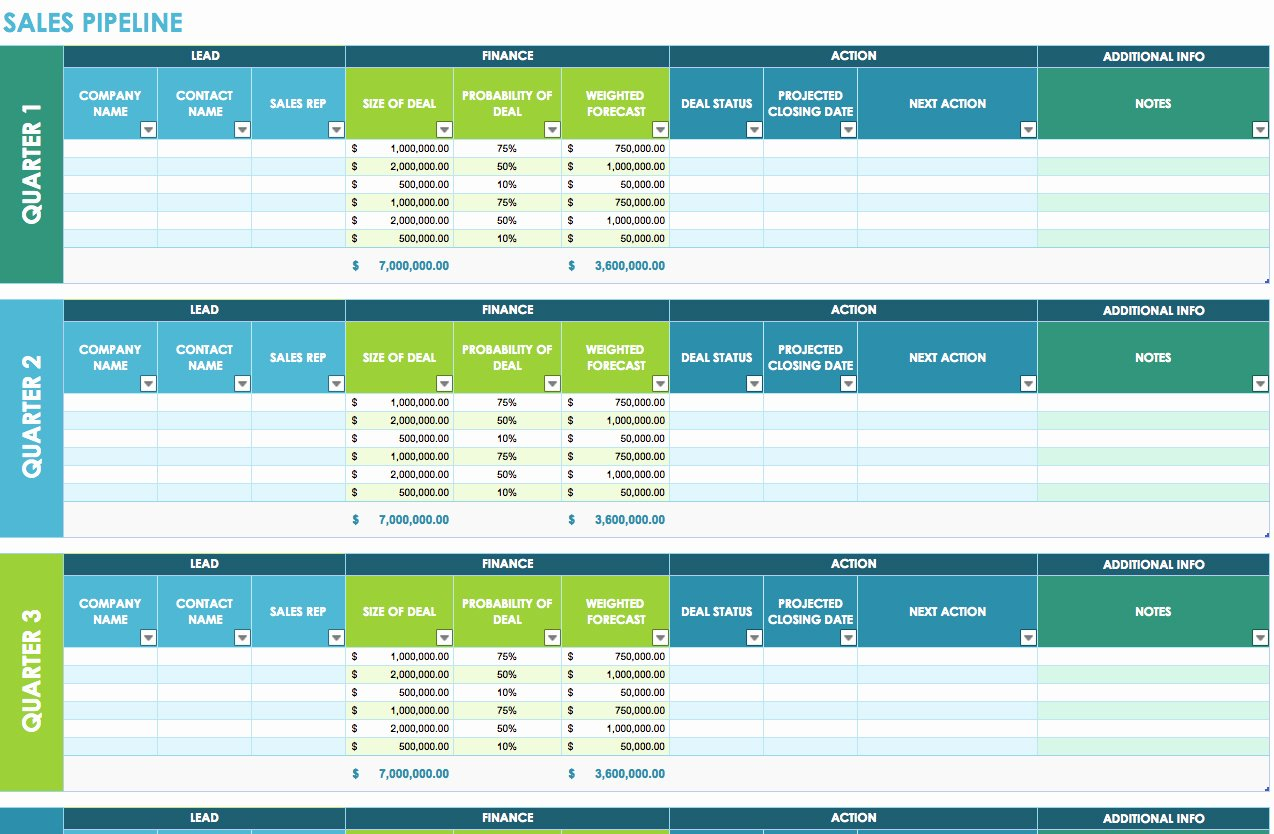 Sales Planning Template Excel Beautiful Free Sales Plan Templates Smartsheet