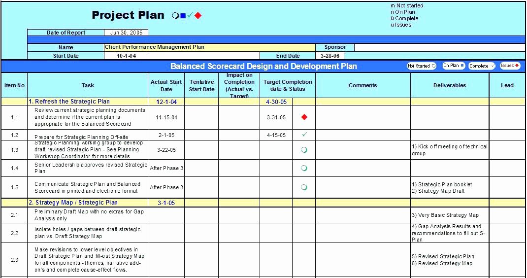 Sales Planning Template Excel Beautiful to Sales Territory Plan Template Account Planning Excel