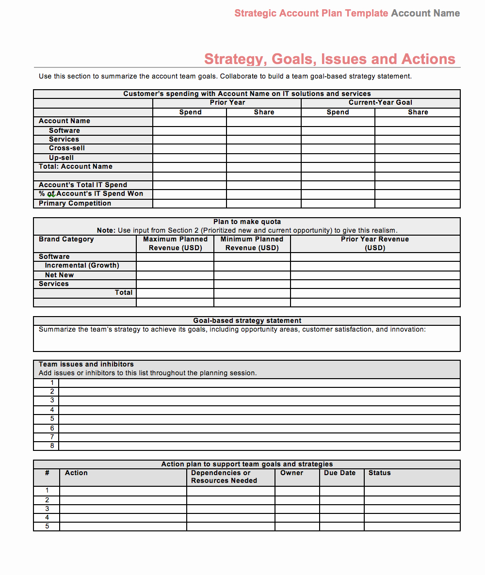 Sales Planning Template Excel Best Of Strategic Account Plan Template for B2b Sales Released by