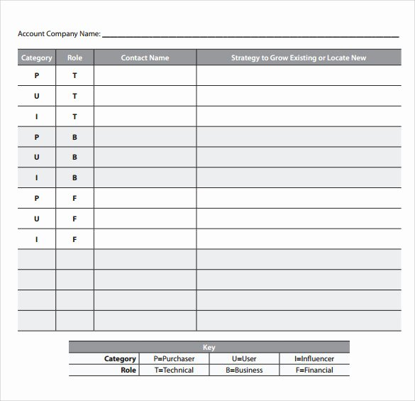 Sales Planning Template Excel Fresh 8 Sales Action Plan Templates to Download