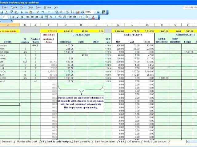 Sales Planning Template Excel Lovely to Sales Territory Plan Template Account Planning Excel