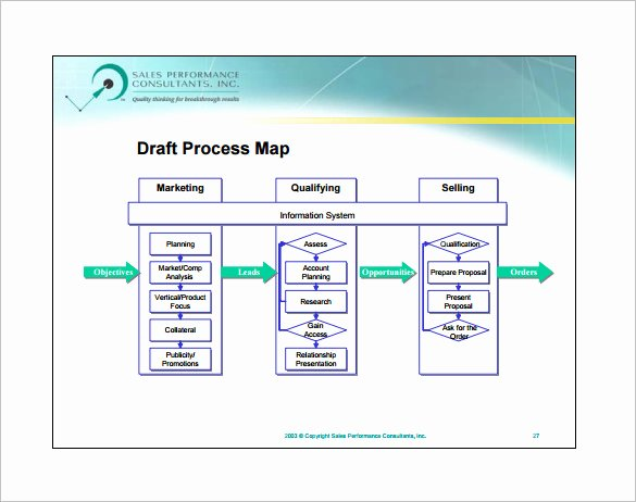 Sales Process Flow Chart Template Inspirational 10 Process Flow Chart Template Free Sample Example