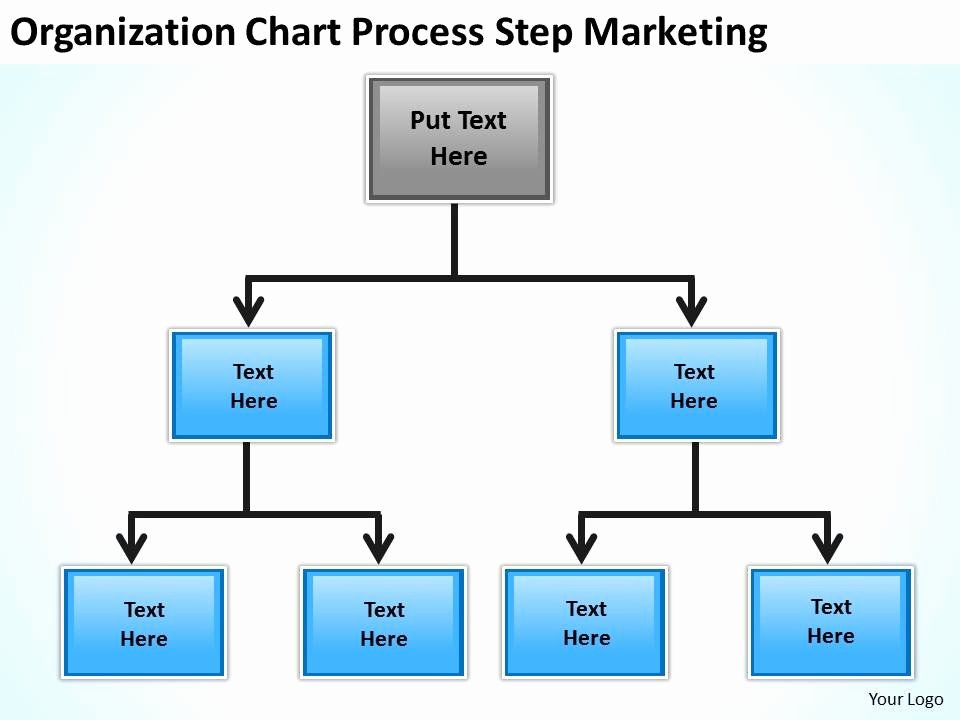 Sales Process Flow Chart Template Lovely Business Activity Diagram origanization Chart Process Step