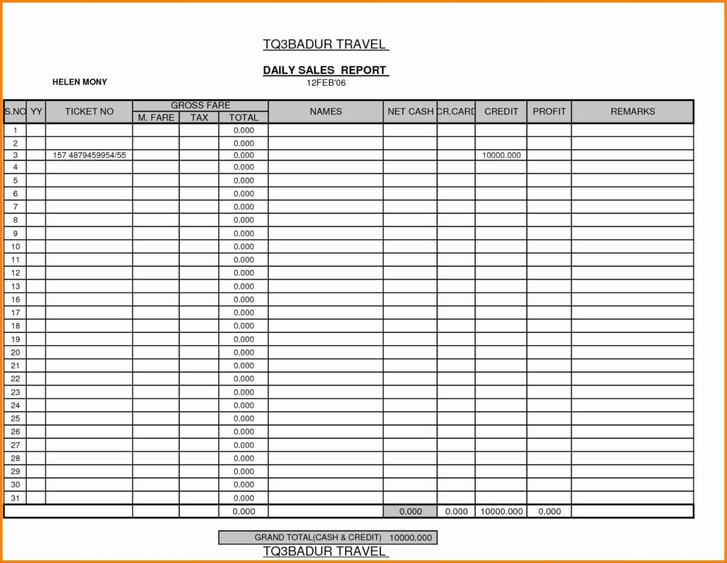 Sales Report Template Excel Awesome Sales Call Report Template Free Tagua Spreadsheet Sample