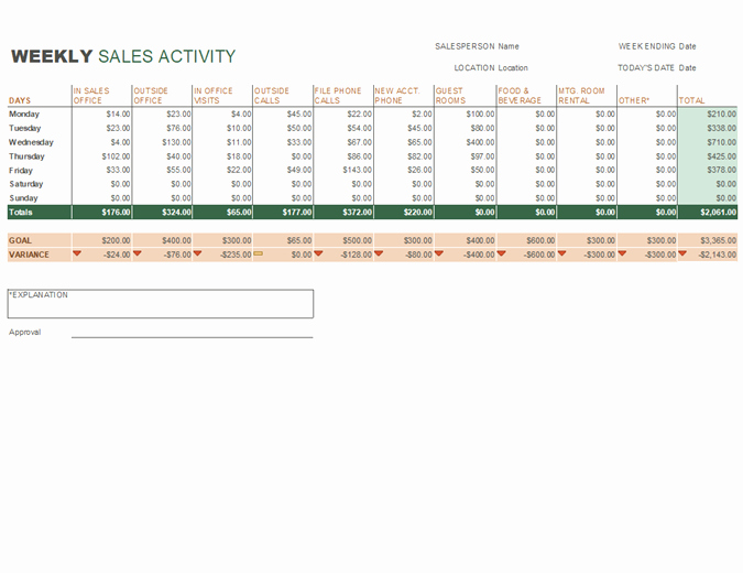 Sales Report Template Excel Awesome Weekly Sales Activity Report