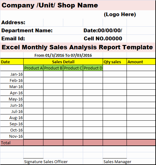 Sales Report Template Excel Elegant Excel Monthly Sales Analysis Report Template – Free Report