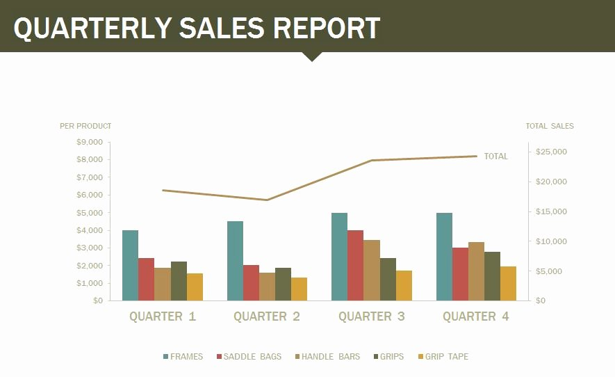 Sales Report Template Excel Elegant Quarterly Sales Report