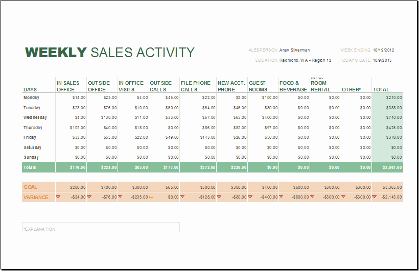 Sales Report Template Excel Fresh Daily Weekly and Monthly Sales Report Templates
