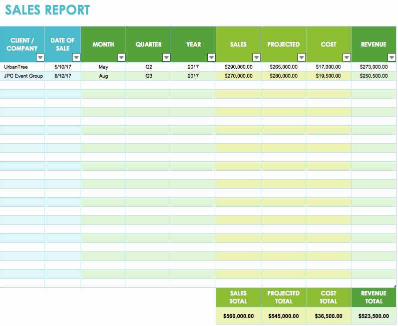 Sales Report Template Excel Inspirational Free Sales Plan Templates Smartsheet