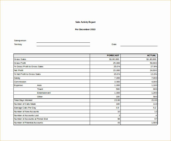 Sales Report Template Excel Unique 25 Sales Activity Report Templates Word Excel Pdf