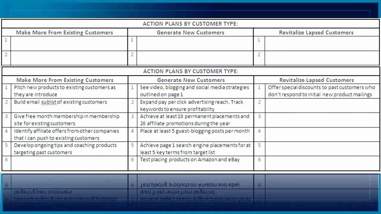 Sales Strategic Plan Template New Template Strategic Roadmap Template