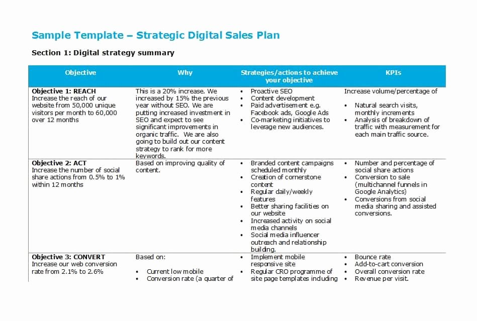 Sales Strategy Planning Template Best Of Template Lab Best Business & Personal Templates Letters