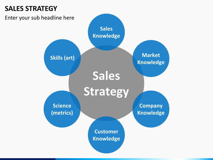 Sales Strategy Planning Template New Sales Strategy Powerpoint Template